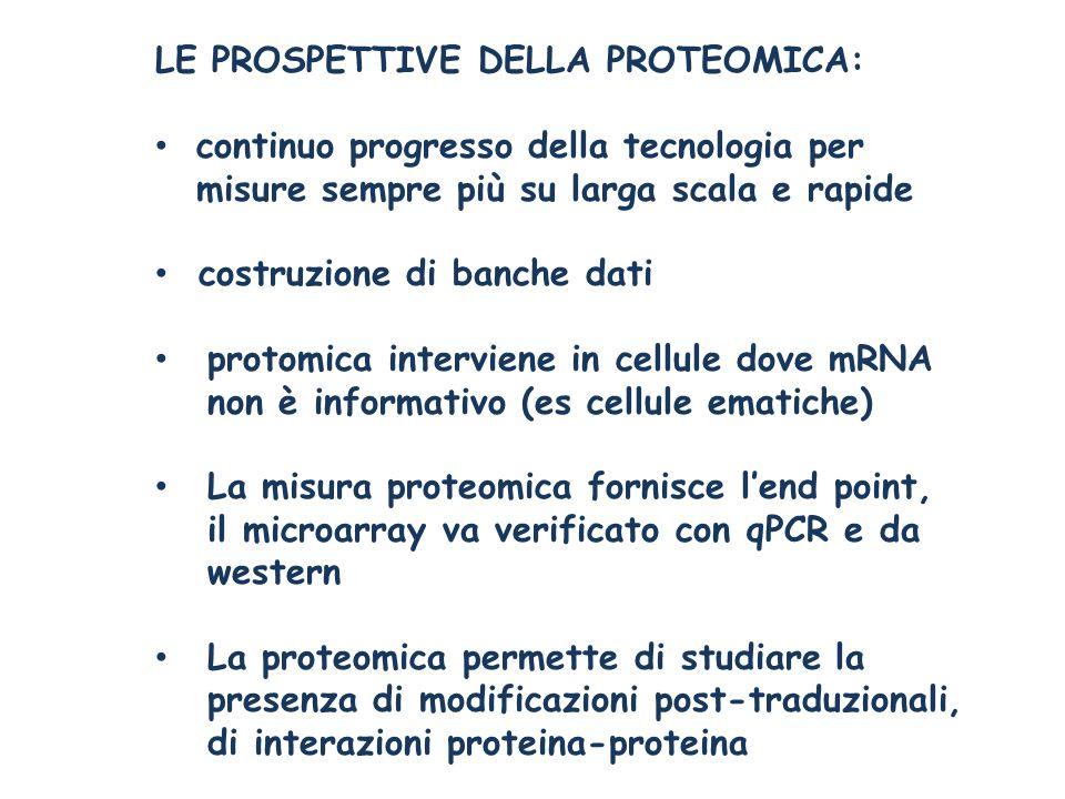 LE PROSPETTIVE DELLA PROTEOMICA: continuo progresso della tecnologia per misure sempre più su larga scala e rapide costruzione di banche dati protomic
