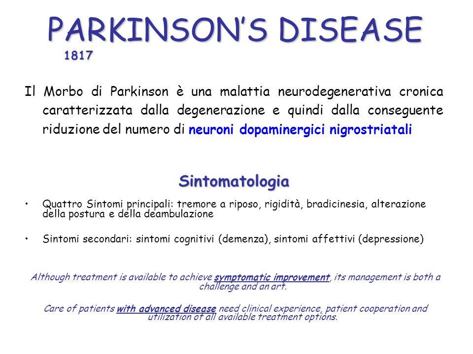 Degenerazione progressiva e selettiva dei neuroni dopaminergici nigrostriatali Possibili fattori causali: GeneticiGenetici stress ossidativo (alterazione funzionalità mitocondri)stress ossidativo (alterazione funzionalità mitocondri) sistema ubiquitina-proteasomasistema ubiquitina-proteasoma Ambientali Neuropathology of Parkinsons Disease