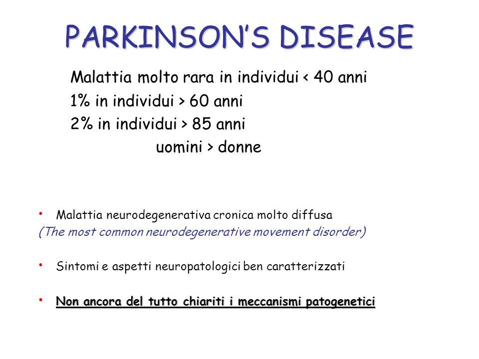PARKINSONS DISEASE Possibili fattori ambientali Vita rurale / lavoro nellagricoltura Fumo di sigaretta MPTP MPTP (mitochondrial complex I inhibitor) Pesticidirotenone Pesticidi/erbicidi (rotenone, paraquat) Metalli pesanti (ferro, manganese)