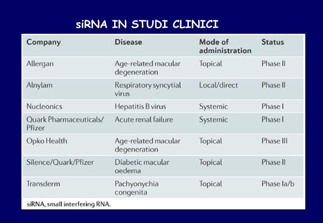 siRNA IN STUDI CLINICI