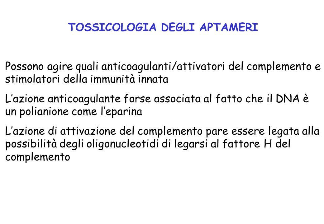 TOSSICOLOGIA DEGLI APTAMERI Possono agire quali anticoagulanti/attivatori del complemento e stimolatori della immunità innata Lazione anticoagulante f