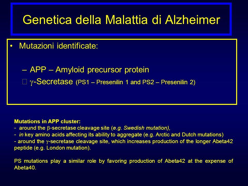 Genetica della Malattia di Alzheimer Mutazioni identificate: –APP – Amyloid precursor protein – -Secretase (PS1 – Presenilin 1 and PS2 – Presenilin 2)