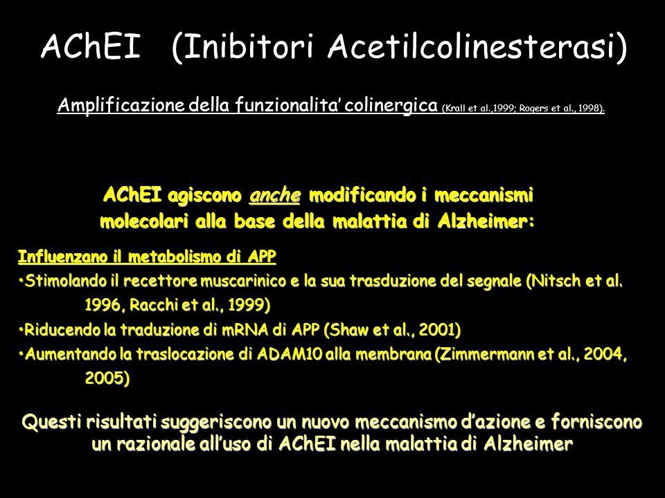 AChEI (Inibitori Acetilcolinesterasi) Amplificazione della funzionalita colinergica (Krall et al.,1999; Rogers et al., 1998). Questi risultati suggeri