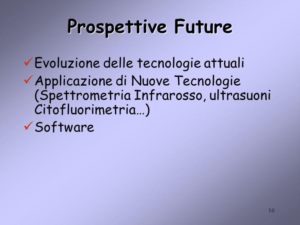 10 Prospettive Future Evoluzione delle tecnologie attuali Applicazione di Nuove Tecnologie (Spettrometria Infrarosso, ultrasuoni Citofluorimetria…) Software