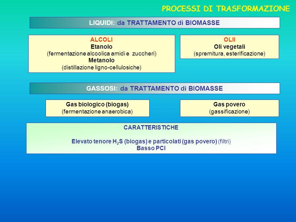 LIQUIDI: da TRATTAMENTO di BIOMASSE ALCOLI Etanolo (fermentazione alcoolica amidi e zuccheri) Metanolo (distillazione ligno-cellulosiche) OLII Oli vegetali (spremitura, esterificazione) GASSOSI: da TRATTAMENTO di BIOMASSE Gas biologico (biogas) (fermentazione anaerobica) Gas povero (gassificazione) CARATTERISTICHE Elevato tenore H 2 S (biogas) e particolati (gas povero) (filtri) Basso PCI PROCESSI DI TRASFORMAZIONE
