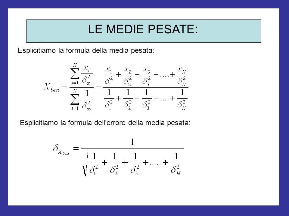 LE MEDIE PESATE : Esplicitiamo la formula della media pesata: Esplicitiamo la formula dellerrore della media pesata: