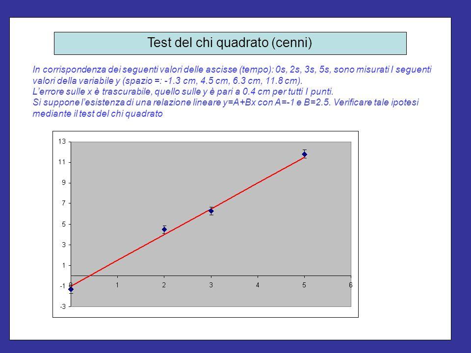 In corrispondenza dei seguenti valori delle ascisse (tempo): 0s, 2s, 3s, 5s, sono misurati I seguenti valori della variabile y (spazio =: -1.3 cm, 4.5