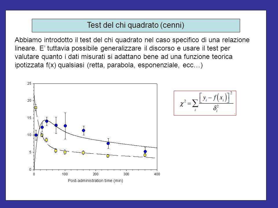 Abbiamo introdotto il test del chi quadrato nel caso specifico di una relazione lineare. E tuttavia possibile generalizzare il discorso e usare il tes