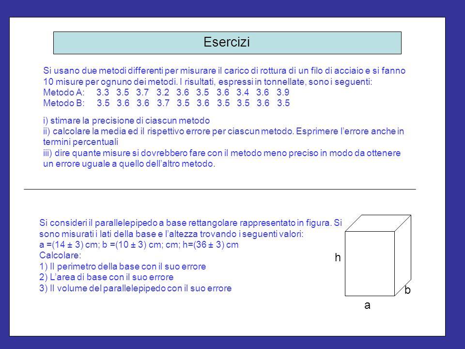 Esercizi Si usano due metodi differenti per misurare il carico di rottura di un filo di acciaio e si fanno 10 misure per ognuno dei metodi. I risultat