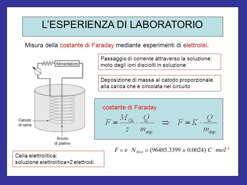 LESPERIENZA DI LABORATORIO Misura della costante di Faraday mediante esperimenti di elettrolisi. Cella elettrolitica: soluzione elettrolitica+2 elettr