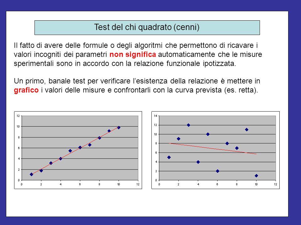 Il fatto di avere delle formule o degli algoritmi che permettono di ricavare i valori incogniti dei parametri non significa automaticamente che le mis
