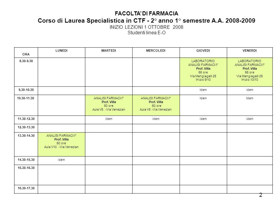 2 FACOLTA DI FARMACIA Corso di Laurea Specialistica in CTF - 2° anno 1° semestre A.A. 2008-2009 INIZIO LEZIONI 1 OTTOBRE 2008 Studenti linea E-O ORA L