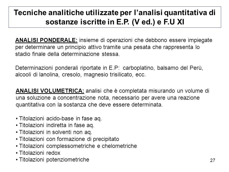 27 Tecniche analitiche utilizzate per lanalisi quantitativa di sostanze iscritte in E.P. (V ed.) e F.U XI ANALISI PONDERALE: insieme di operazioni che