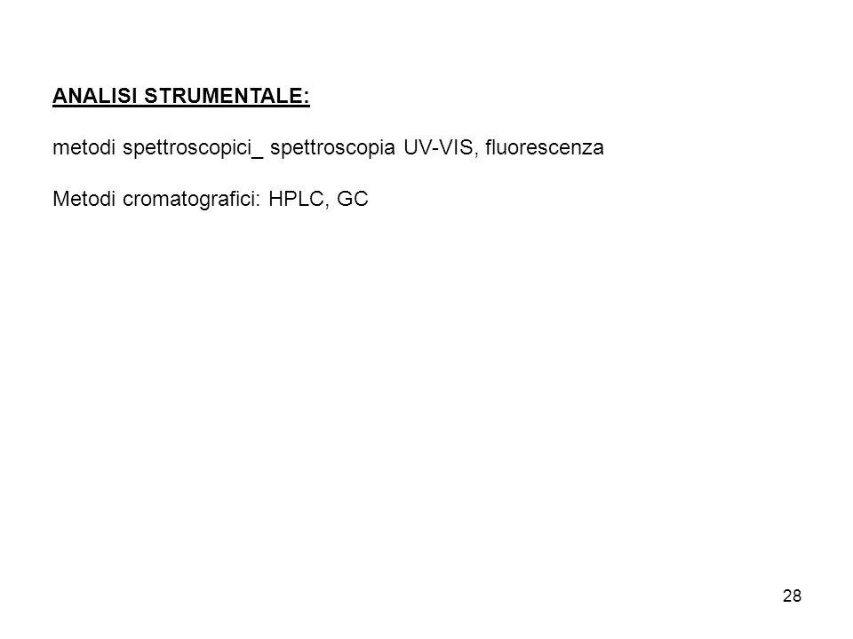 28 ANALISI STRUMENTALE: metodi spettroscopici_ spettroscopia UV-VIS, fluorescenza Metodi cromatografici: HPLC, GC