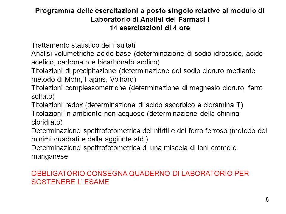 5 Programma delle esercitazioni a posto singolo relative al modulo di Laboratorio di Analisi dei Farmaci I 14 esercitazioni di 4 ore Trattamento stati