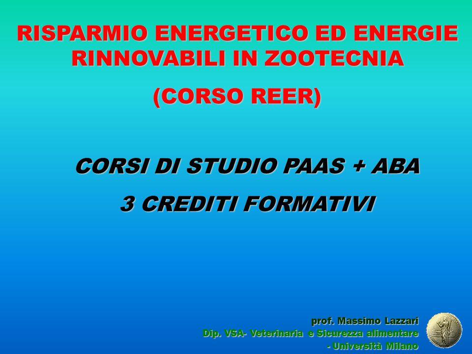 MATERIALE DIDATTICO prof.Massimo Lazzari Dip.