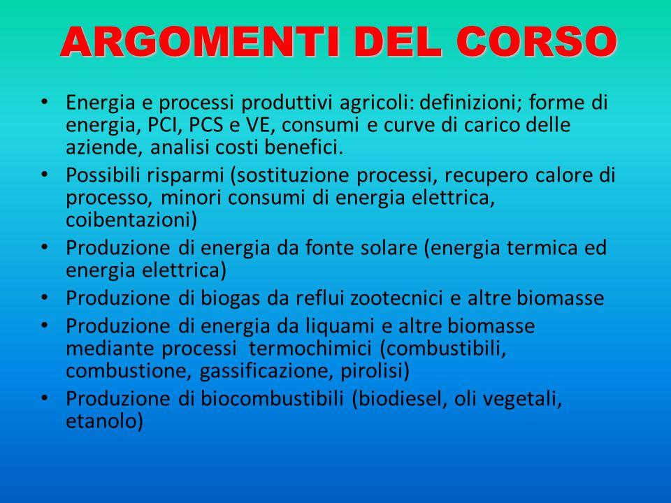 ARGOMENTI DEL CORSO Energia e processi produttivi agricoli: definizioni; forme di energia, PCI, PCS e VE, consumi e curve di carico delle aziende, analisi costi benefici.