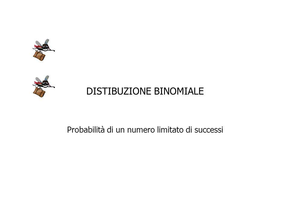 DISTIBUZIONE BINOMIALE Probabilità di un numero limitato di successi