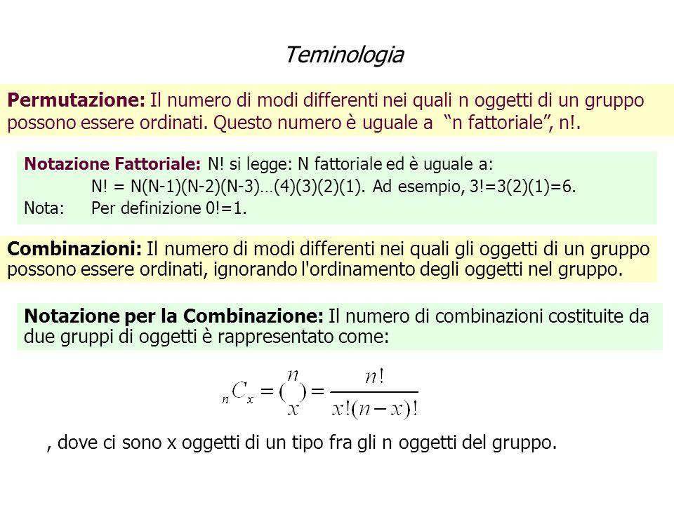 Teminologia Notazione Fattoriale: N.si legge: N fattoriale ed è uguale a: N.