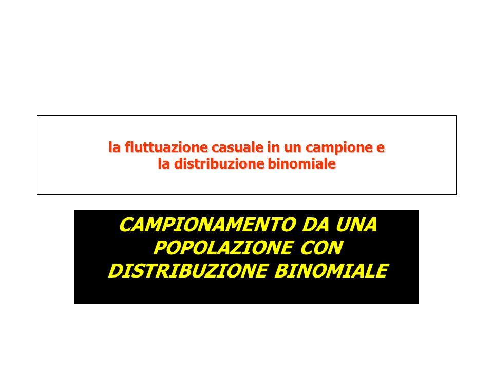 la fluttuazione casuale in un campione e la distribuzione binomiale CAMPIONAMENTO DA UNA POPOLAZIONE CON DISTRIBUZIONE BINOMIALE