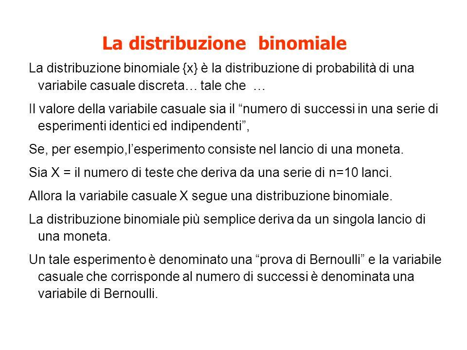 La distribuzione binomiale La distribuzione binomiale {x} è la distribuzione di probabilità di una variabile casuale discreta… tale che … Il valore della variabile casuale sia il numero di successi in una serie di esperimenti identici ed indipendenti, Se, per esempio,lesperimento consiste nel lancio di una moneta.