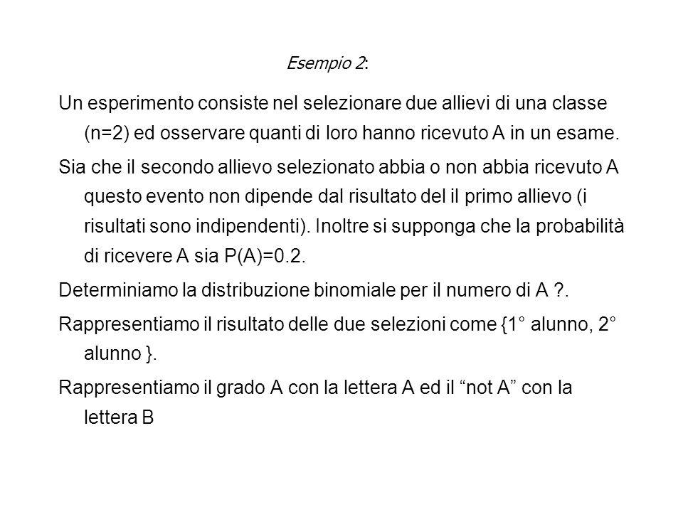 Esempio 2: Un esperimento consiste nel selezionare due allievi di una classe (n=2) ed osservare quanti di loro hanno ricevuto A in un esame.