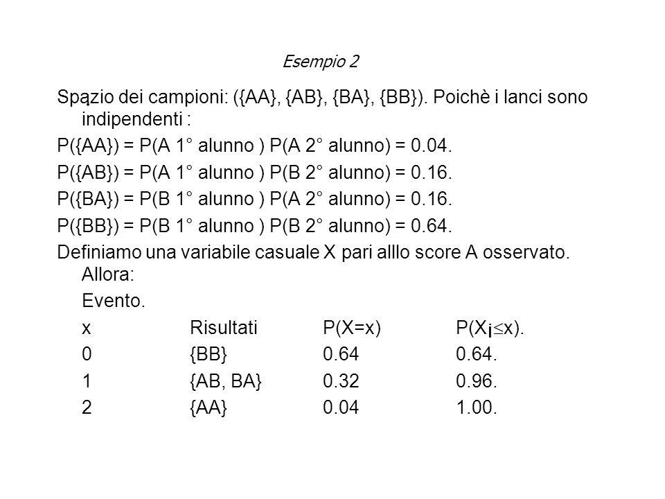 Esempio 2 Spazio dei campioni: ({AA}, {AB}, {BA}, {BB}).