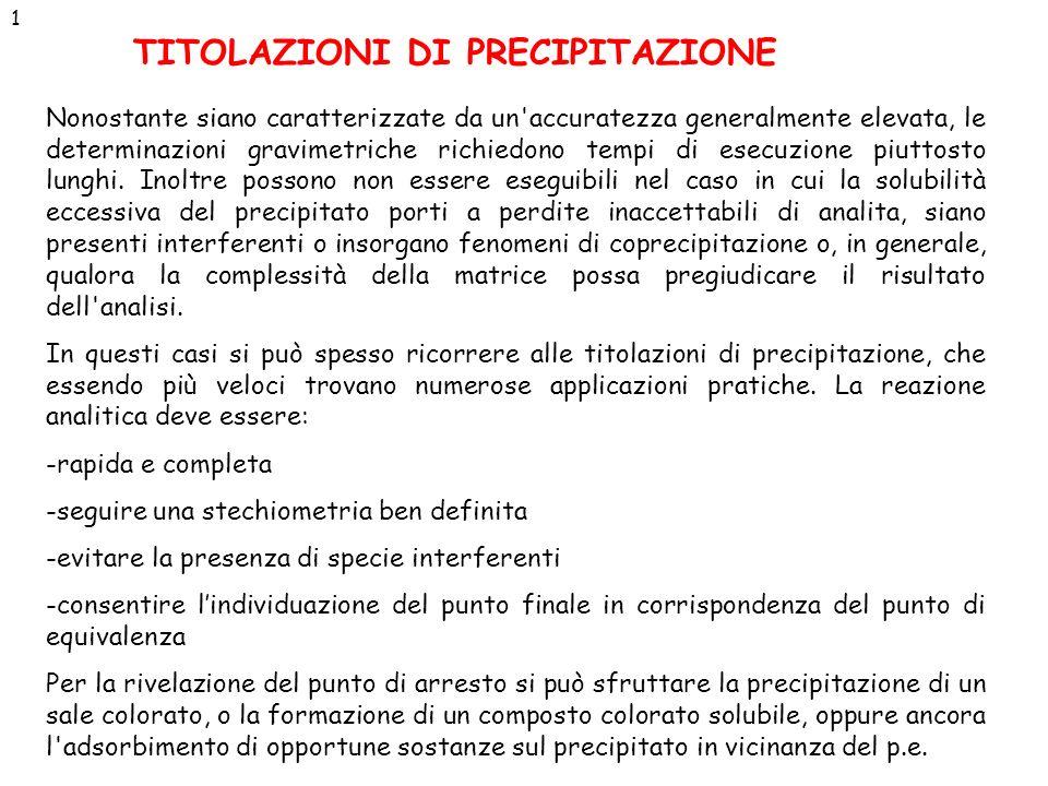Applicazioni dei metodi di preparazione Le applicazioni analitiche riportate in E.P.