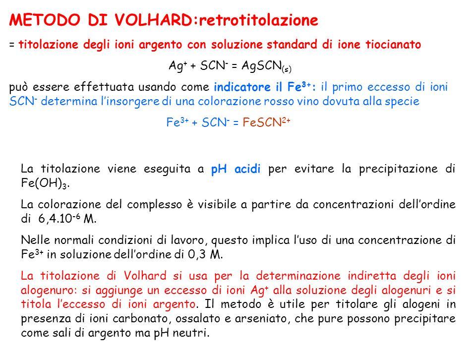 METODO DI VOLHARD:retrotitolazione = titolazione degli ioni argento con soluzione standard di ione tiocianato Ag + + SCN - = AgSCN (s) può essere effe