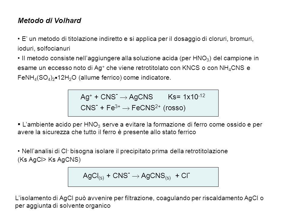 Metodo di Volhard E un metodo di titolazione indiretto e si applica per il dosaggio di cloruri, bromuri, ioduri, solfocianuri Il metodo consiste nella
