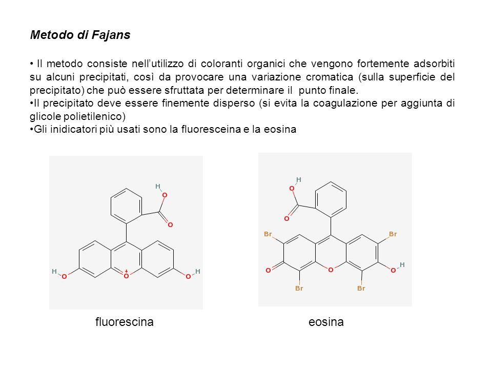 Metodo di Fajans Il metodo consiste nellutilizzo di coloranti organici che vengono fortemente adsorbiti su alcuni precipitati, così da provocare una v