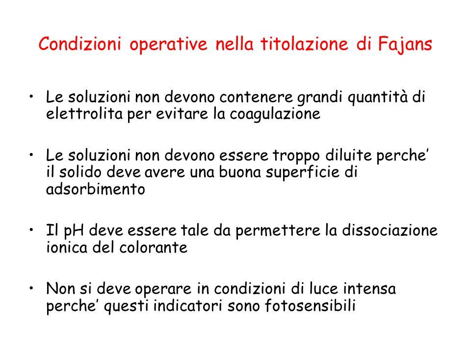 Condizioni operative nella titolazione di Fajans Le soluzioni non devono contenere grandi quantità di elettrolita per evitare la coagulazione Le soluz