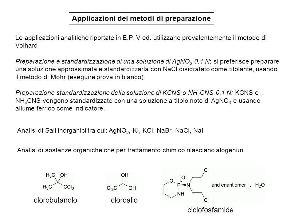 Applicazioni dei metodi di preparazione Le applicazioni analitiche riportate in E.P. V ed. utilizzano prevalentemente il metodo di Volhard Preparazion
