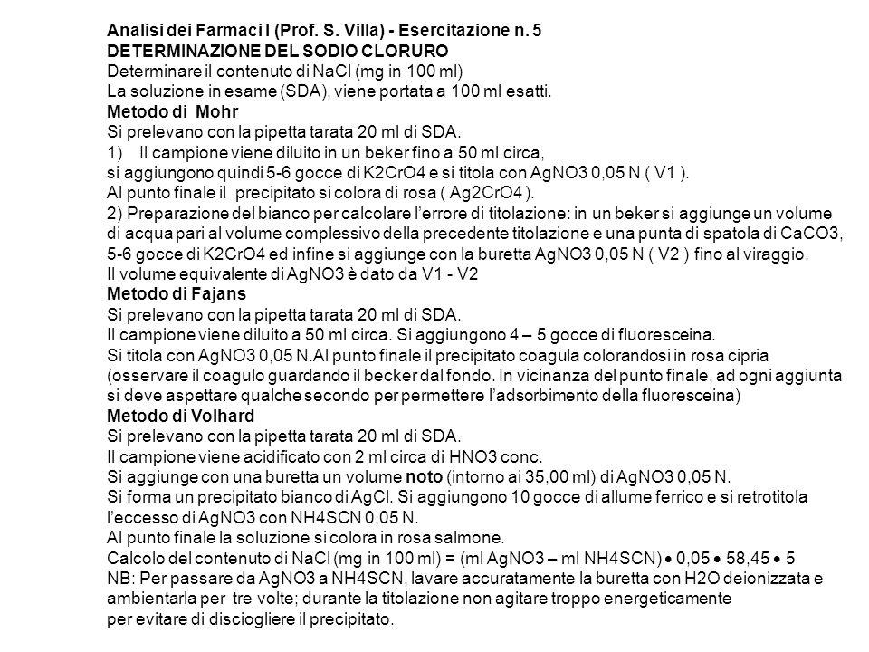 Analisi dei Farmaci I (Prof. S. Villa) - Esercitazione n. 5 DETERMINAZIONE DEL SODIO CLORURO Determinare il contenuto di NaCl (mg in 100 ml) La soluzi