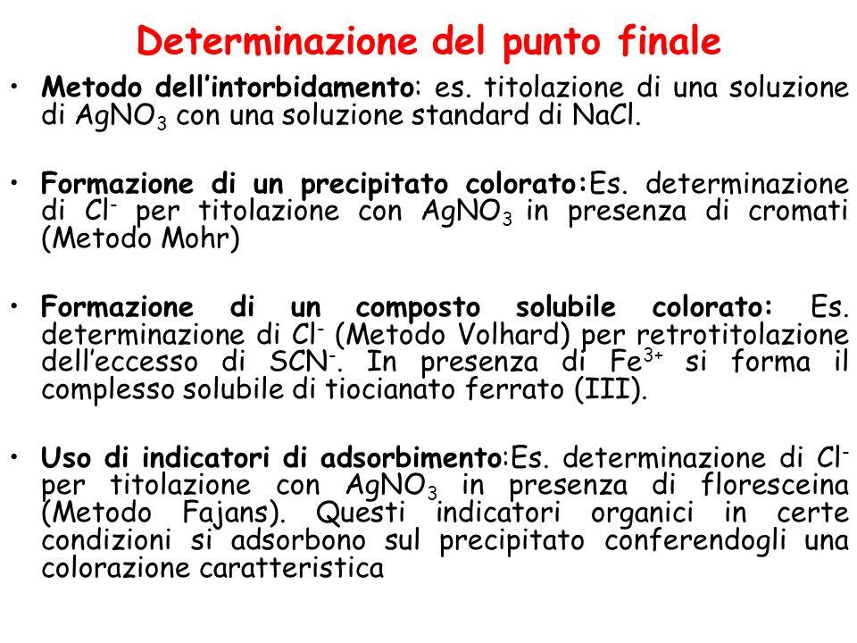 Determinazione del punto finale Metodo dellintorbidamento: es. titolazione di una soluzione di AgNO 3 con una soluzione standard di NaCl. Formazione d