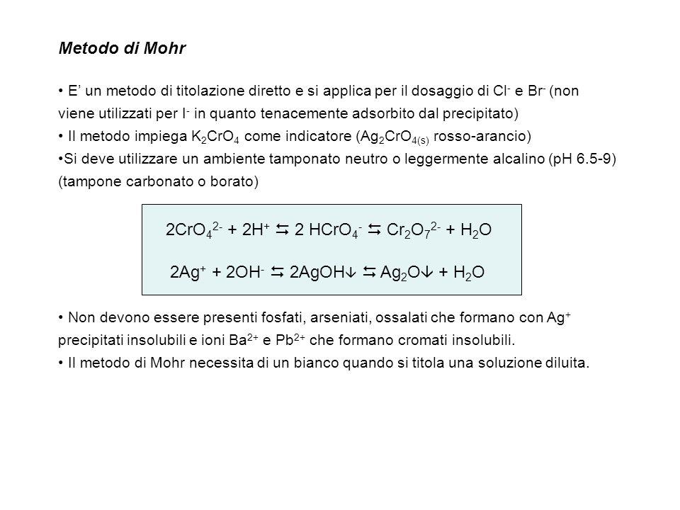 [Cl - ]=[Ag + ][Ag+]= K sAgCl =1 x10 -5 M [CrO 4 2- ]= KsAg 2 CrO 4 [Ag + ] 2 = 2x10 -2 M AgCl Ks= 1.1x10 -10 ; Ag 2 CrO 4 Ks= 2x10 -12 [Ag + ]= 2x10 -12 3x10 -3 = 2.6x10 -5 [ ] al punto di equivalenza [CrO 4 2- ]= non utilizzabile in quanto impartisce colore giallo alla soluzione [CrO 4 2- ]= 3x10 -3 M è utilizzabile in quanto Errore di titolazione = 2.6x10 -5 - 1 x10 -5 = 1.6x10 -5 M Il bianco si prepara utilizzando una sospensione di CaCO 3 contenente 1-2 ml di K 2 CrO 4.