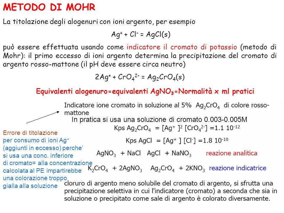 Ag + Cl- AgCl (indicatore) Ag 2 CrO 4 (rosso) [Ag + ] [Cl - ] = 1.82 10 -10 [Ag + ] 2 [CrO 4 2- ] = 1.2 10 -12 [Ag + ] = ( Kps AgCl ) -1/2 = 1.35.