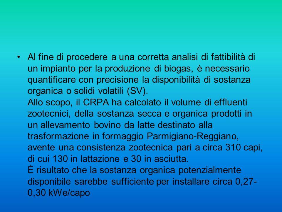 Al fine di procedere a una corretta analisi di fattibilità di un impianto per la produzione di biogas, è necessario quantificare con precisione la dis