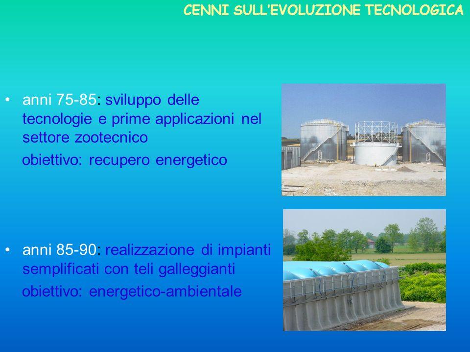 anni 75-85: sviluppo delle tecnologie e prime applicazioni nel settore zootecnico obiettivo: recupero energetico anni 85-90: realizzazione di impianti