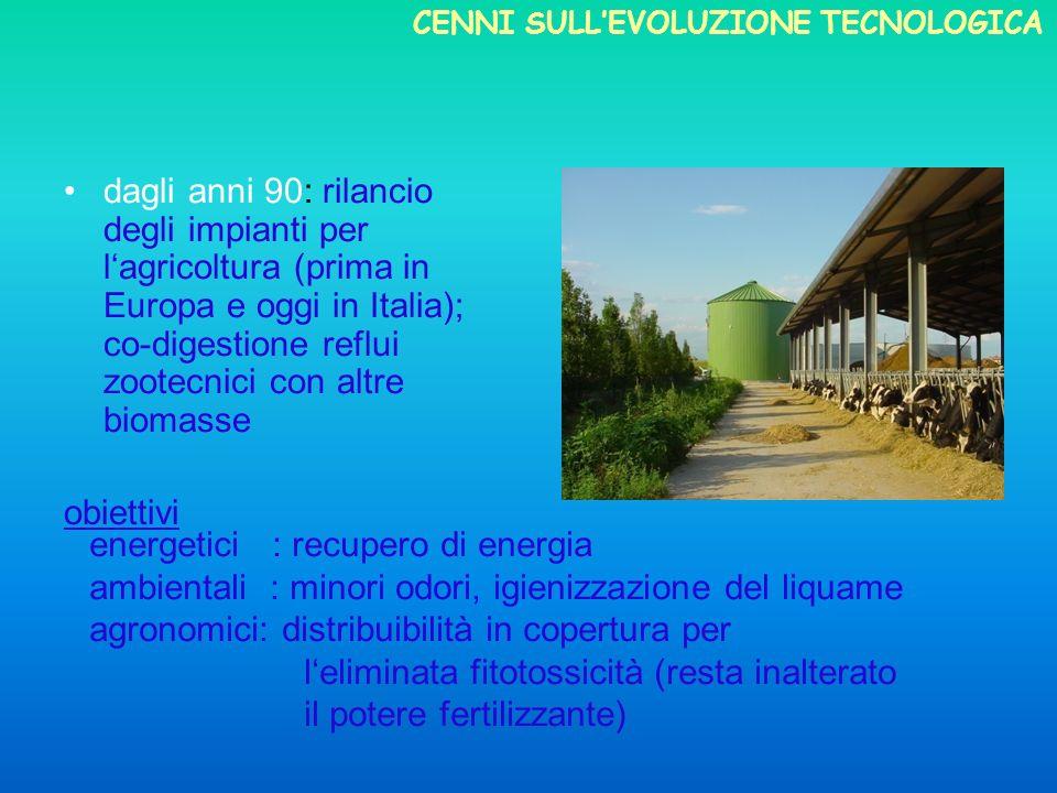 dagli anni 90: rilancio degli impianti per lagricoltura (prima in Europa e oggi in Italia); co-digestione reflui zootecnici con altre biomasse obietti
