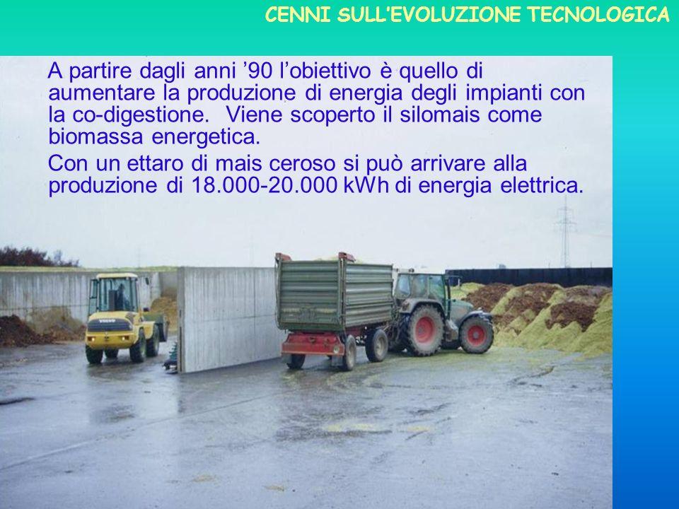 A partire dagli anni 90 lobiettivo è quello di aumentare la produzione di energia degli impianti con la co-digestione. Viene scoperto il silomais come