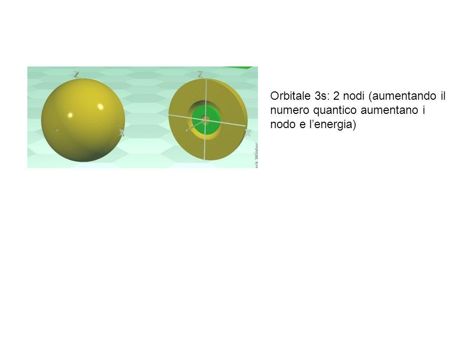 Orbitale 3s: 2 nodi (aumentando il numero quantico aumentano i nodo e lenergia)