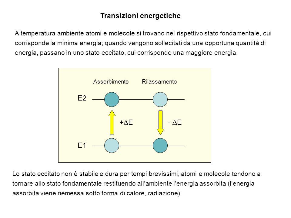 Transizioni energetiche A temperatura ambiente atomi e molecole si trovano nel rispettivo stato fondamentale, cui corrisponde la minima energia; quand