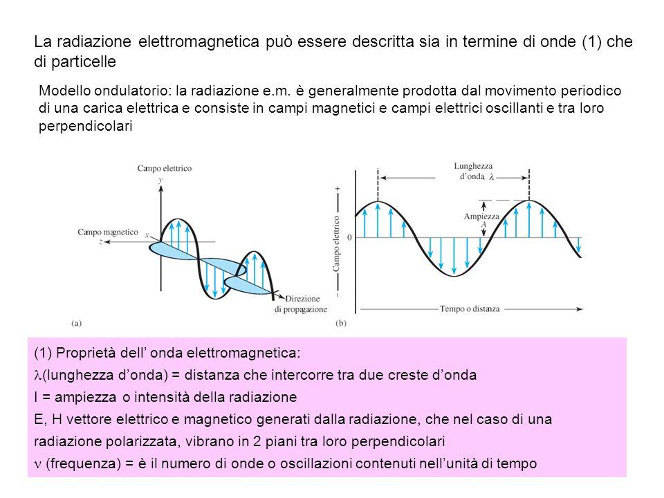 La radiazione elettromagnetica può essere descritta sia in termine di onde (1) che di particelle Modello ondulatorio: la radiazione e.m. è generalment