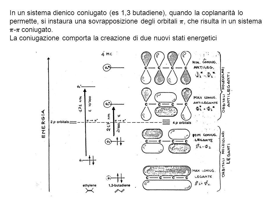 In un sistema dienico coniugato (es 1,3 butadiene), quando la coplanarità lo permette, si instaura una sovrapposizione degli orbitali, che risulta in