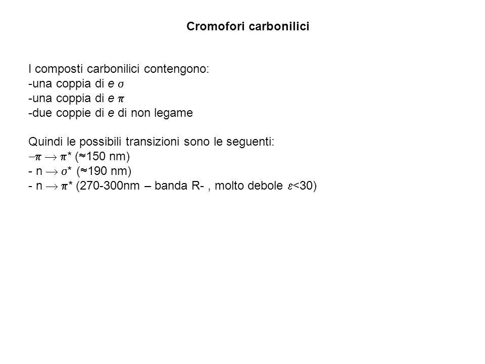 Cromofori carbonilici I composti carbonilici contengono: -una coppia di e -due coppie di e di non legame Quindi le possibili transizioni sono le segue