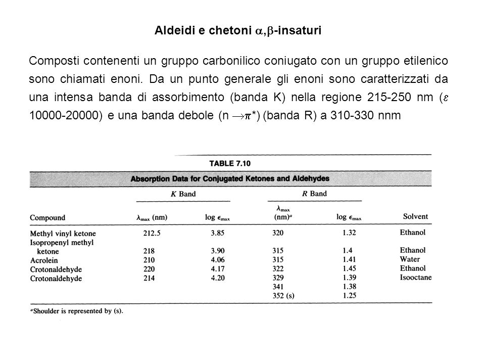 Aldeidi e chetoni, -insaturi Composti contenenti un gruppo carbonilico coniugato con un gruppo etilenico sono chiamati enoni. Da un punto generale gli