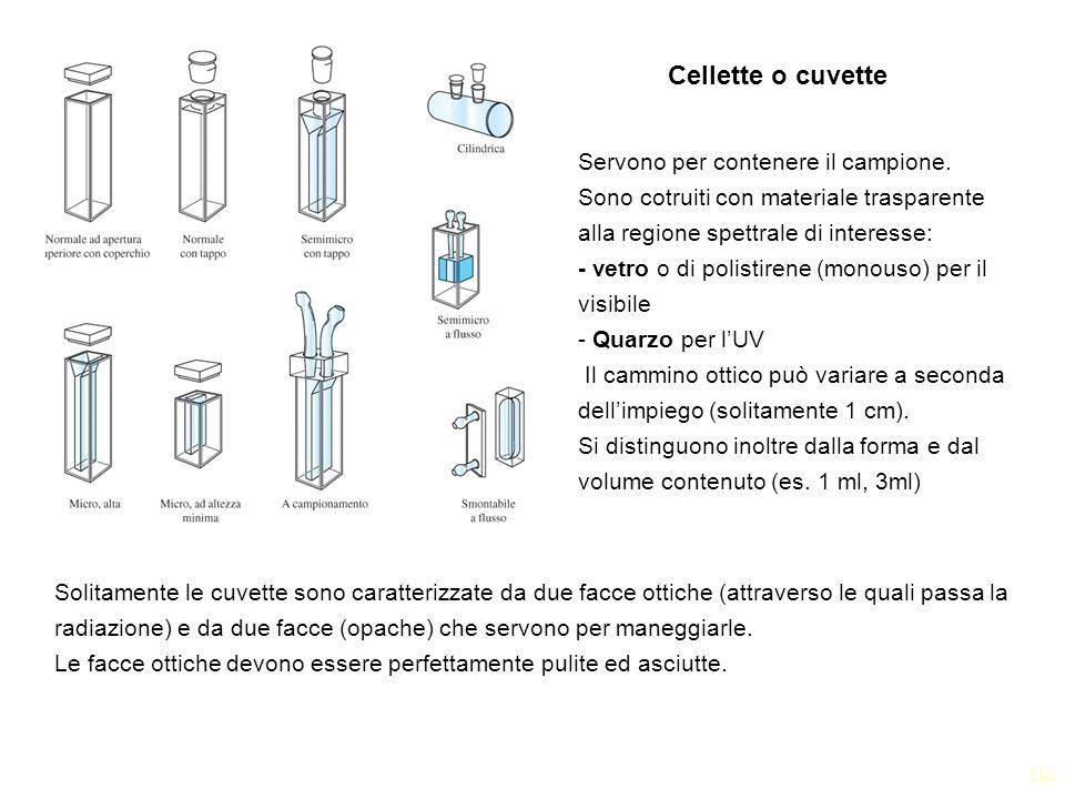 116 Cellette o cuvette Servono per contenere il campione. Sono cotruiti con materiale trasparente alla regione spettrale di interesse: - vetro o di po