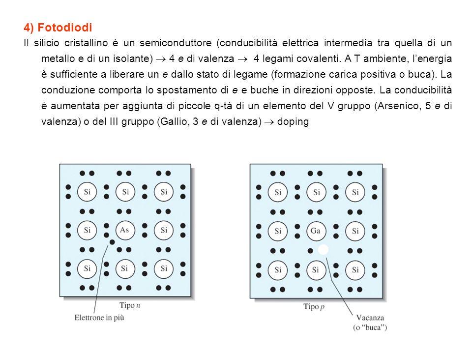 4) Fotodiodi Il silicio cristallino è un semiconduttore (conducibilità elettrica intermedia tra quella di un metallo e di un isolante) 4 e di valenza