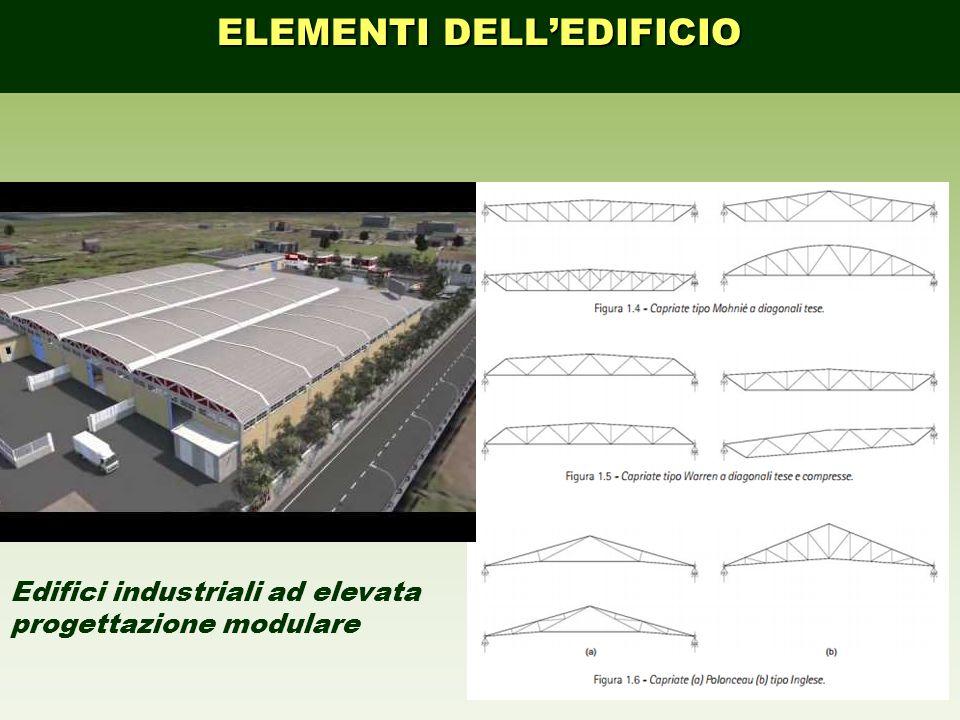 Edifici industriali ad elevata progettazione modulare